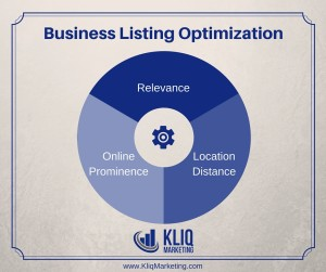 Google Business Optimization