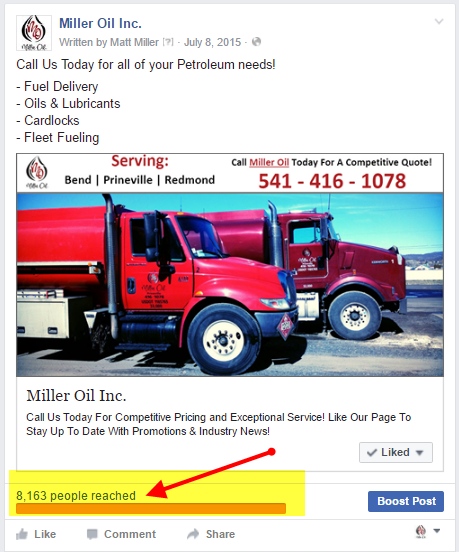 facebook ad results